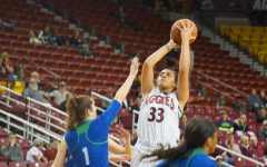 Aggies rebound, hold off TAMU-CC in women's hoops