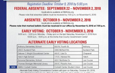 Corbett Center to become alternate early voting location