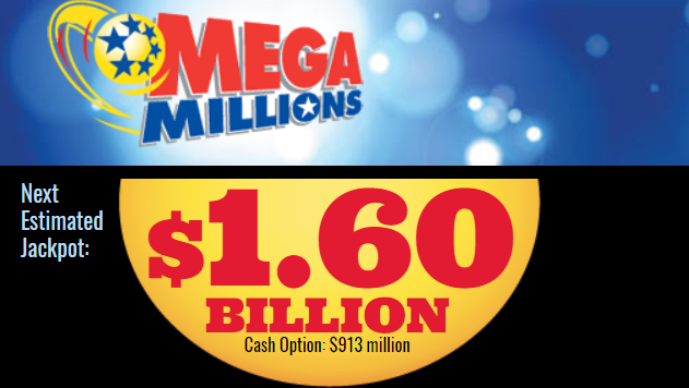 The+current+estimate+for+for+the+Mega+Millions+lottery+is+%241.6+billion.
