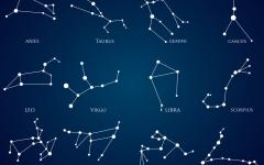 Round Up Lifestyle: November 2019 Horoscopes