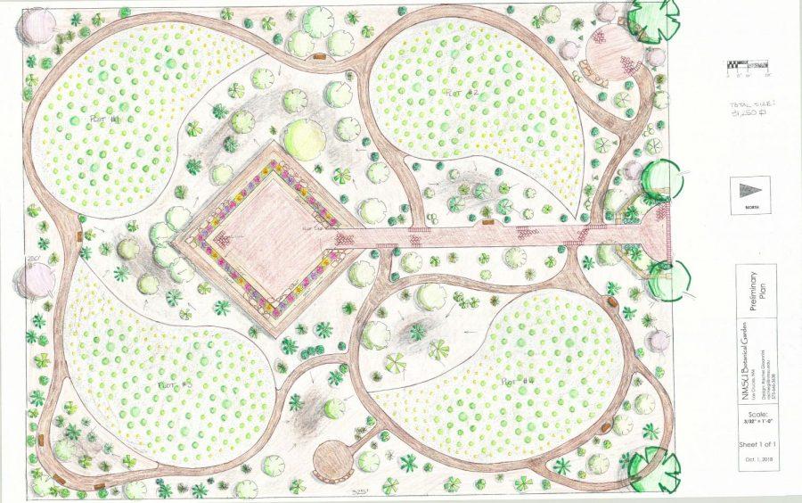 Plan+for+NMSU+Botanical+Garden+%28Designed+by+Rachel+Gioannini%29+Courtesy+Photo.+